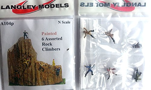 Review Langley Models 6 Rock