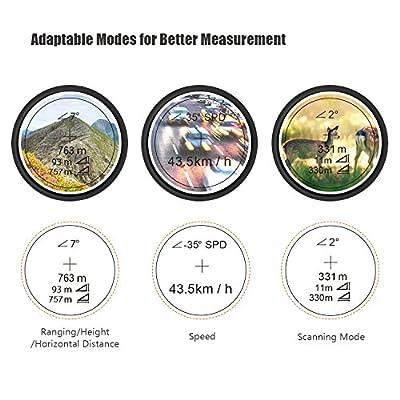 Laser Rangefinder 900 Yard - Range Finder with Range/Speed/Scanning Model,USB Charging,1/4'' Mounting Thread for Hunting,Hiking - MLR-01