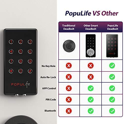 PopuLife Smart Lock Door, Keyless Smart Lock App Enable Pin Code Unlocking, Bluetooth Deadbolt, Auto-Lock Feature, Only Compatible with Wooden Door, Left Door, Right Door by PopuLife (Image #6)
