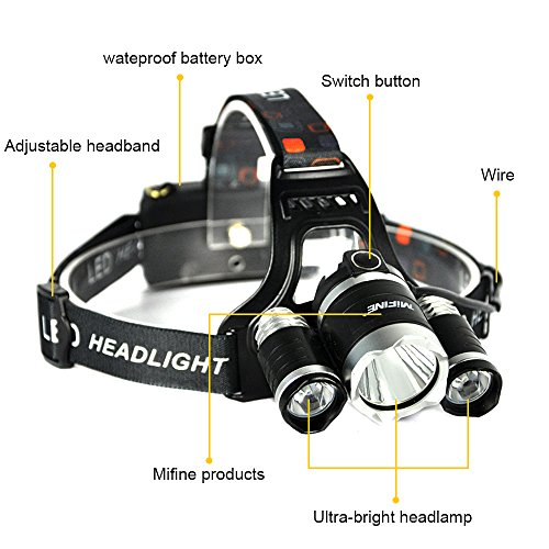 Mifine LED Headlamp 4 Modes Ultra Bright Outdoor Headlight with Rechargeable Batteries, Dual port Car Charger, Wall Charger and Dedicated USB Cable