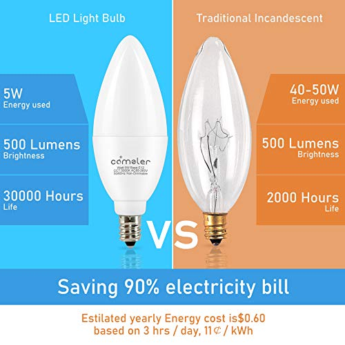 E12 Led Candelabra Bulb Ceiling Fan Light Bulbs 5 Watt 60 Watt Equivalent Daylight 5000k Led Chandelier Light Bulbs Candle Bulb Small Base For Chandelier Non Dimmable 6 Pack Pricepulse