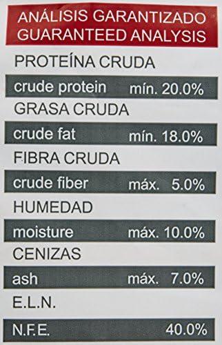 Nupec Croquetas para Perros, Sensitive, 15 kg (el empaque puede variar) 5