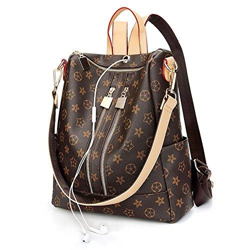 Designer Handbag Brands - 9