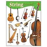 "TREND enterprises, Inc. String Instruments Learning Chart, 17"" x 22"""