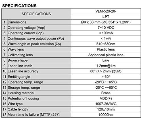 Quarton Laser Module VLM-520-28 LPT Green Laser Line Generator (ECONOMICAL LINE Laser) by Quarton (Image #2)
