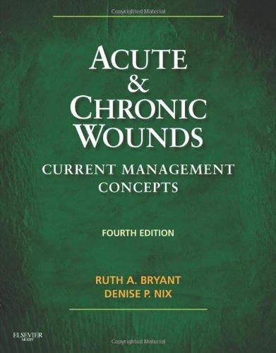 Acute Care Skin Care - 8