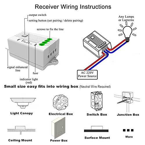 Superb Thinkbee Wireless Lights Switch Kit No Wiring No Battery Import Wiring Cloud Hisonuggs Outletorg