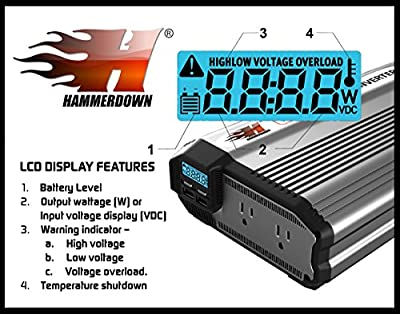HammerDown 12 Volt Inverter Series