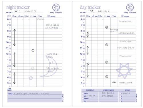 Baby Tracker For Newborns Round The Clock Childcare