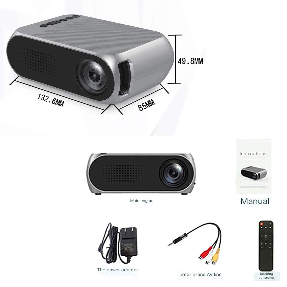 NCBH Proyector portátil, Mini proyector LED 1080P HD Proyección ...