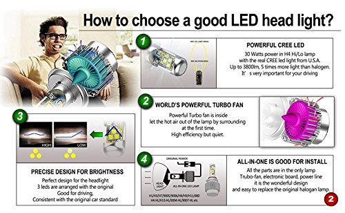 Amazon Com Worlds Brightest All In One Turbo H4 Led Head Lights