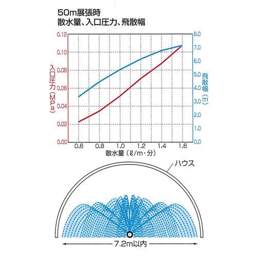 キリコH 100m B07BRGB3C4
