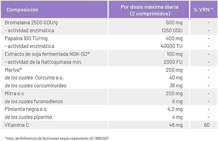 COBAS Modulase 20Comp. 00 Ml: Amazon.es: Salud y cuidado personal