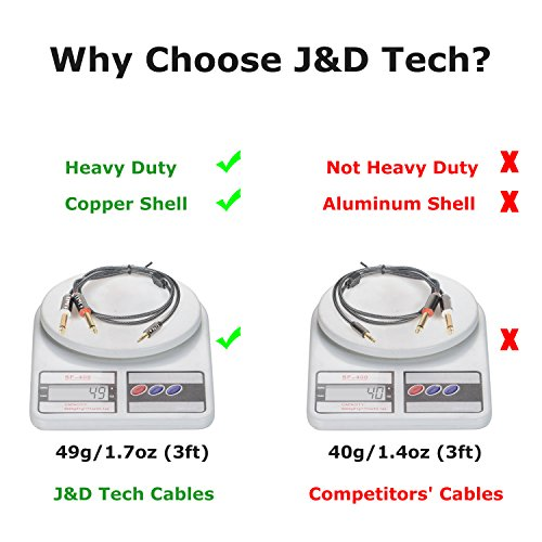 3.5 to 2 X 6.35, J&D Gold-Plated [CopperShell][HeavyDuty] 3.5mm 1/8
