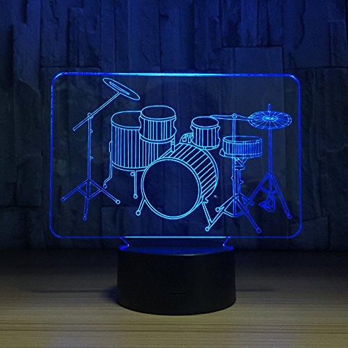 Drum Kit Led Lights in US - 4