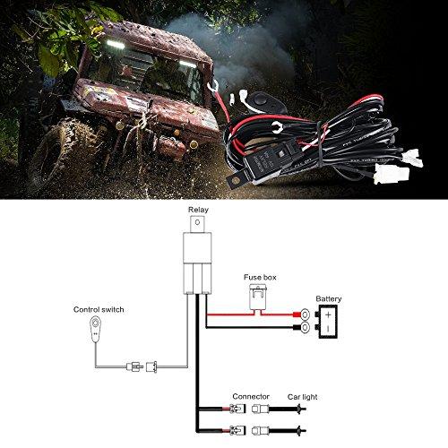 Auxbeam-Wiring-Harness-for-LED-Light-Bar