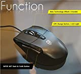 Noiseless USB Optical Gaming Computer Wheel Mouse