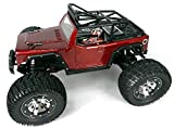 Thunder Tiger RC 6411-F112 EMTA Kaiser RTR Monster Truck (Red) with On-Board Audio (OBA) (1/8 Scale)