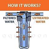 "Aquaboon 6-Pack of 1 Micron 10"" Sediment Water"