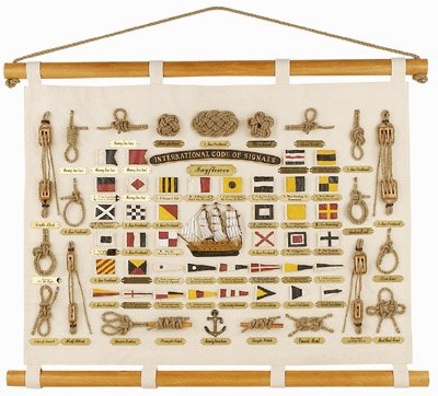 Nautical Flag Canvas Knot Scroll Wall Plaque Decoration