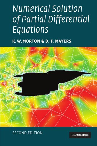 Numerical Solution of Partial Differential Equations: An Introduction
