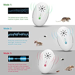 Ultrasonic Pest Repeller, Caffox [2018 Upgrade Version] Electronic Pest Control Repeller Plug In - Best Pest Warrior Pest Reject for Mice, Cockroaches, Spiders, Bug, Mosquitoes, Ants and other Rodents