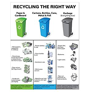 Amazon Com Nyc Trash Garbage Recycling Signs Local Law