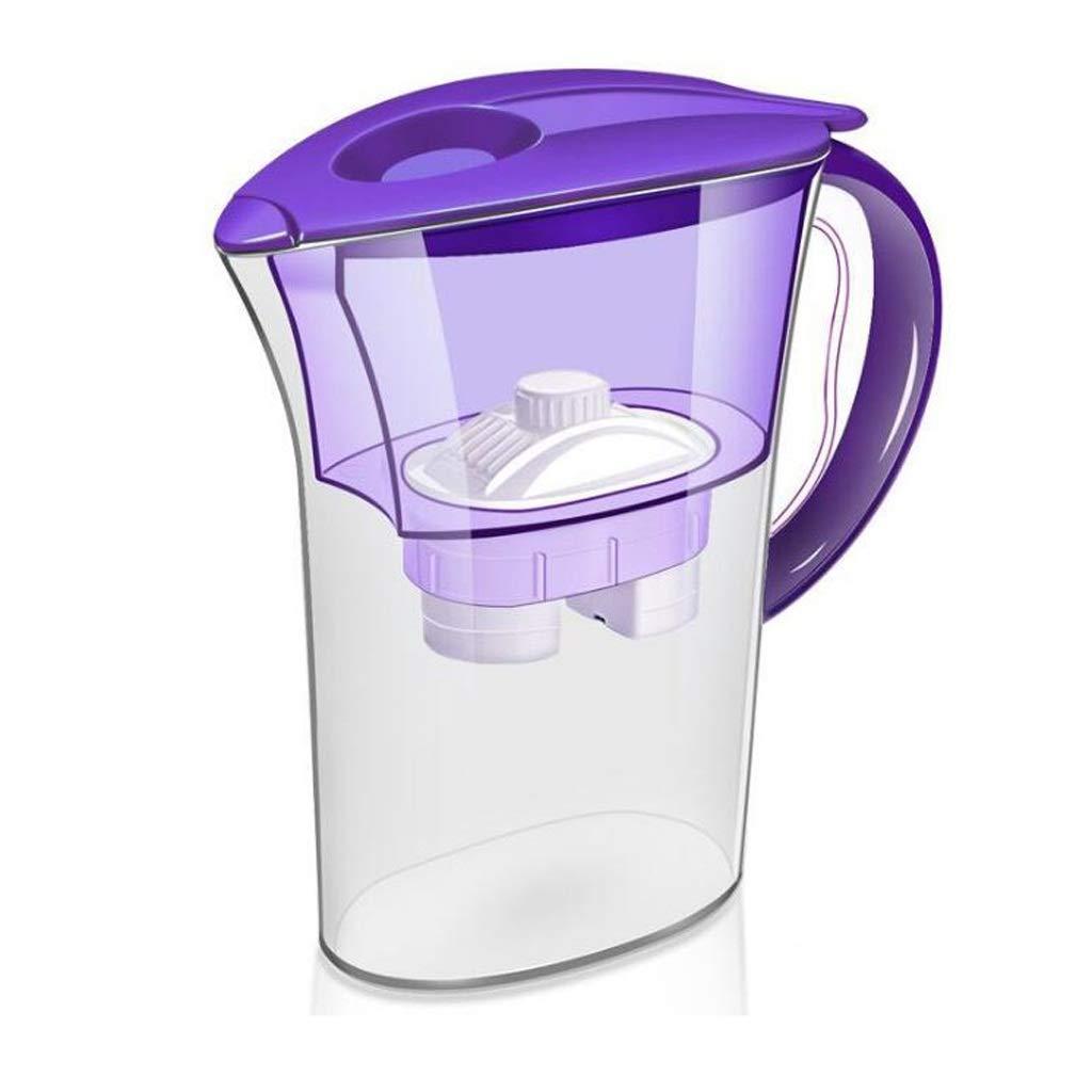 Bollitore per Filtro da Cucina in ABS (Colore : Purple) Prezzi