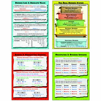 (McDonald Publishing Integers & Other# Poster Set)
