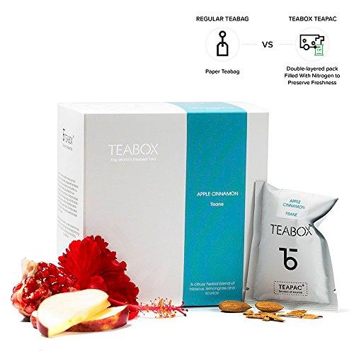 Teabox Apple Cinnamon Fruit Tea 1.4 Oz. 16 Teapac Teabags | Tisane Tea with Natural Ingredients: Pomegranate, Apple, Cinnamon, Almond, Hibiscus | Sealed-at-Source Freshness Almond Apple Tart