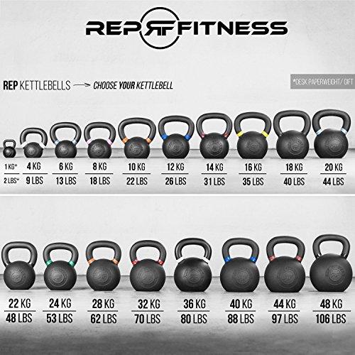 Garage Fit Powder Coat Kettlebells for CrossFit with LB and KG Markings 12kg...