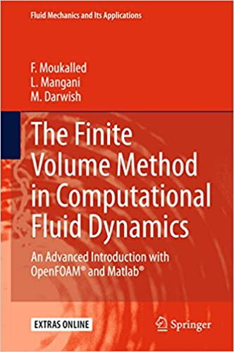 The Finite Volume Method in Computational Fluid Dynamics: An
