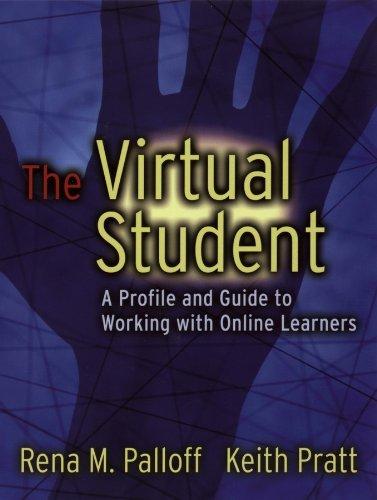learner profile - 4