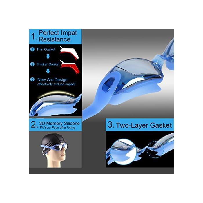 51tJy2BdPJL Diseño innovador - El tapón para los oídos está conectado con las gafas de natación. no te preocupes más por perder tapones para los oídos mientras estás nadando. Además, este tapón de silicona suave es cómodo en el oído con alta resistencia al agua. Anti niebla y protección UV - Antiniebla y capa ULTRAVIOLETA de la protección le proporcionan una experiencia excelente de la natación bajo agua. La protección contra la niebla puede ofrecerle una visión distante clara y larga debajo del agua, protección ultravioleta puede ayudar a proteger sus ojos contra ser lastimado por las luces ultravioleta y brillantes. Gran sellado y sin fugas - El material de silicona y el diseño ergonómico aseguran un ajuste perfecto en la mayoría de las formas faciales y nunca permite la filtración de agua.