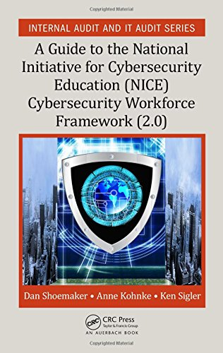 A Guide to the National Initiative for Cybersecurity Education (NICE) Cybersecurity Workforce Framework (2.0) (Internal Audit and IT Audit)