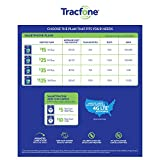 25% Off Tracfone Promo Codes   Top 2019 Coupons @PromoCodeWatch