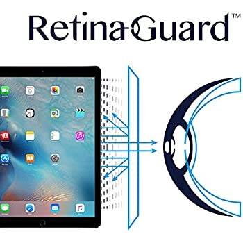 Amazon Com Retinaguard Anti Blue Light Screen Protector