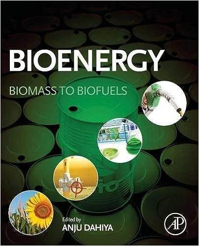 Bioenergy biomass to biofuels anju dahiya 9780124079090 amazon bioenergy biomass to biofuels 1st edition fandeluxe Image collections