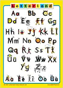 Class Alphabet Poster: Straight Letters (Letterland): Lyn ...