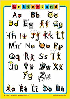 Class Alphabet Poster: Straight Letters (Letterland): Lyn Wendon ...