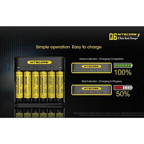 NITECORE Q6 Six Slot 2A Universal Li-ion/IMR Battery Charger for 18650,16340, RCR123A, 14500, 18350 with 2X IMR 3100mAH Rechargeable Batteries and LumenTac Organizer by Nitecore (Image #3)