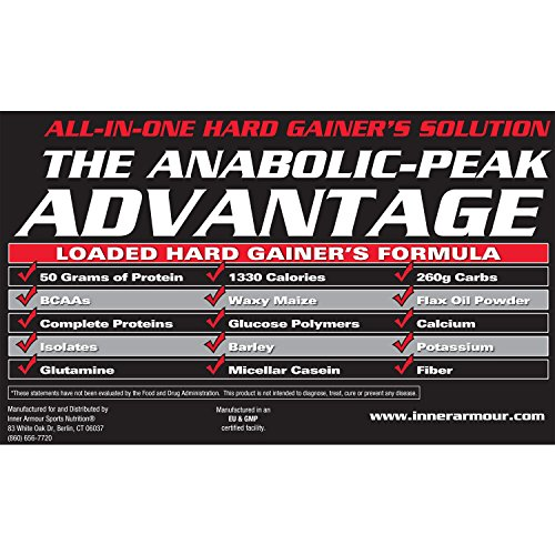 Inner Armour Nutritional Supplement Anabolic Peak, 15 Pound