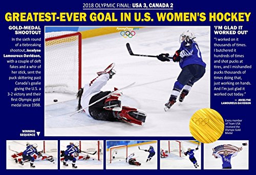 2018 U.S. WOMEN'S GOLD-MEDAL OLYMPIC HOCKEY COMMEMORATIVE POSTER