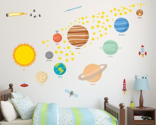 Educational solar system wall decals fun planets in - Aplique solar exterior ...