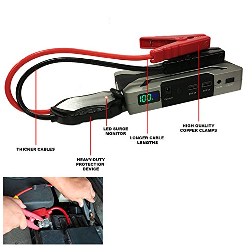 Battery Saver Lithium Jump Starter & Phone/Laptop Charger 900 CCA (12 Volt) 5230 by Battery Saver (Image #1)