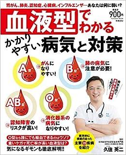 新型 コロナ ウイルス 血液 型