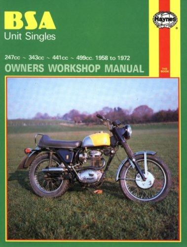 Unit Manual - 2