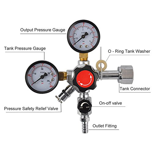 Dual Gauge CO2 Beer Regulator-