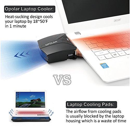 Buy laptop cooling mat