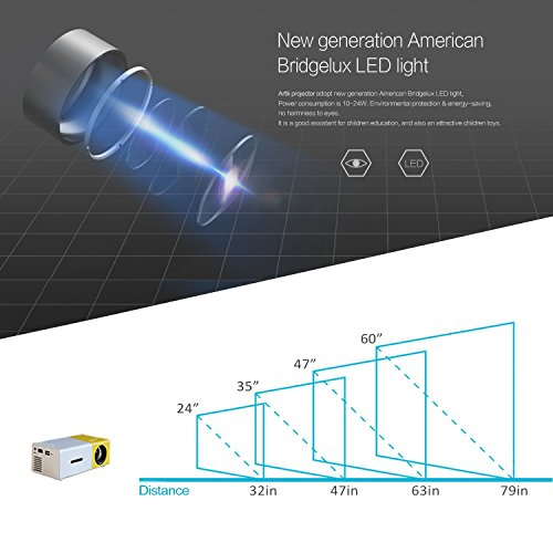 Artlii Portable Hd Home Theater Support 1080p Lcd: Artlii Fun Projector Mini Home Theater Support 1080P